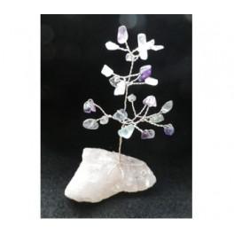 Rainbow Fluorite Gemstone Tree of Life